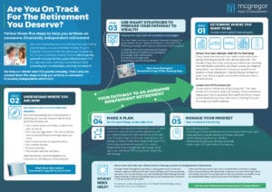 Infographic: Are You On Track For The Retirement You Deserve?